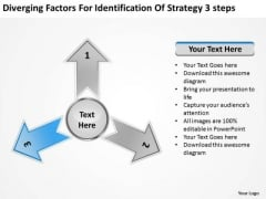 For Identification Of Strategy 3 Steps Circular Flow Motion Network PowerPoint Templates