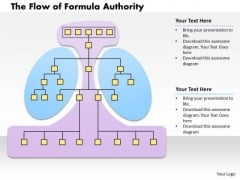 Formula Authority Business PowerPoint Presentation