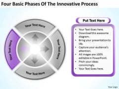 Four Basic Phases Of The Innovative Process Build Business Plan PowerPoint Templates