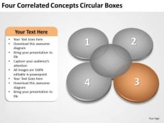 Four Correlated Concepts Circular Boxes Business Plan Creation PowerPoint Slides