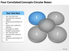 Four Correlated Concepts Circular Boxes Mini Business Plan PowerPoint Slides