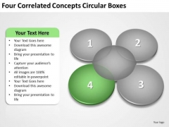 Four Correlated Concepts Circular Boxes Small Business Plans PowerPoint Slides