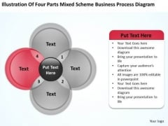 Four Parts Mixed Scheme Business Process Diagram Ppt It Plan PowerPoint Slides