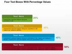 Four Text Boxes With Percentage Values PowerPoint Template