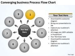 Free Business PowerPoint Templates Process Flow Chart Target