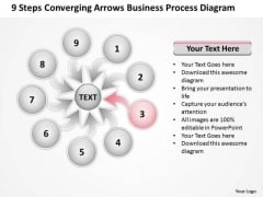 Free Download Process Diagram Relative Circular Flow Arrow PowerPoint Slides