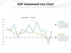 GDP Assessment Line Chart Ppt PowerPoint Presentation Professional Skills PDF