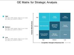 GE Matrix For Strategic Analysis Ppt PowerPoint Presentation Gallery Designs