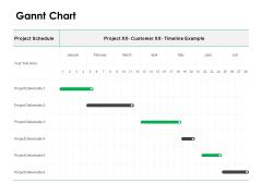 Gannt Chart Management Ppt Powerpoint Presentation Outline Mockup