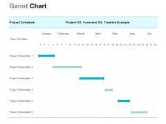 Gannt Chart Ppt PowerPoint Presentation Slides Outfit