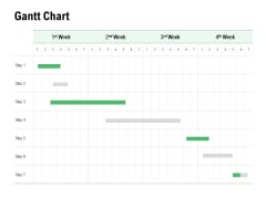 Gantt Chart Bar Graph Ppt PowerPoint Presentation Summary Rules