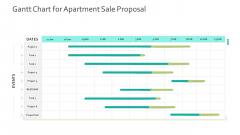 Gantt Chart For Apartment Sale Proposal Human Resource Information System For Organizational Effectiveness Sample PDF