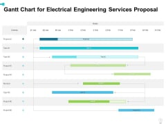 Gantt Chart For Electrical Engineering Services Proposal Ppt Layouts Layout PDF