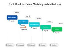Gantt Chart For Online Marketing With Milestones Ppt PowerPoint Presentation File Grid PDF