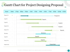 Gantt Chart For Project Designing Proposal Ppt Inspiration Pictures PDF
