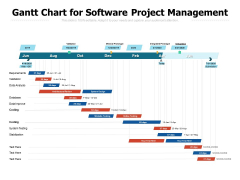 Gantt Chart For Software Project Management Ppt PowerPoint Presentation Outline Example