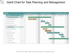 Gantt Chart For Task Planning And Management Ppt PowerPoint Presentation Icon Mockup