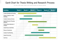 Gantt Chart For Thesis Writing And Research Process Ppt PowerPoint Presentation Gallery Show PDF
