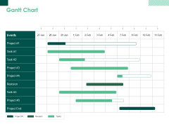 Gantt Chart Marketing Planning Ppt PowerPoint Presentation Slides Diagrams
