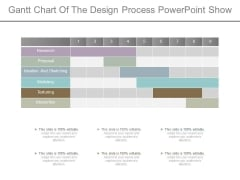 Gantt Chart Of The Design Process Powerpoint Show