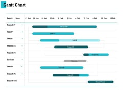 Gantt Chart Ppt PowerPoint Presentation Model Backgrounds