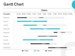 Gantt Chart Project Ppt PowerPoint Presentation Inspiration Design Inspiration