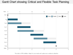 Gantt Chart Showing Critical And Flexible Task Planning Ppt PowerPoint Presentation Model Shapes