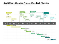 Gantt Chart Showing Project Wise Task Planning Ppt PowerPoint Presentation Summary Inspiration