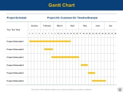 Gantt Chart Timeline Example Ppt PowerPoint Presentation Gallery Slideshow