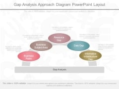 Gap Analysis Approach Diagram Powerpoint Layout