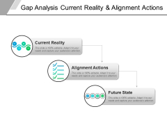 Gap Analysis Current Reality And Alignment Actions Ppt PowerPoint Presentation Portfolio Example