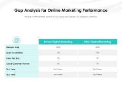 Gap Analysis For Online Marketing Performance Ppt PowerPoint Presentation File Structure PDF