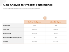 Gap Analysis For Product Performance Ppt PowerPoint Presentation File Grid PDF