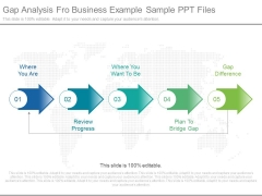 Gap Analysis Fro Business Example Sample Ppt Files