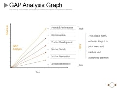 Gap Analysis Graph Ppt PowerPoint Presentation Slides Graphics Pictures