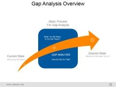 Gap Analysis Overview Ppt PowerPoint Presentation Ideas Design Inspiration