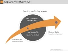 Gap Analysis Overview Ppt PowerPoint Presentation Rules