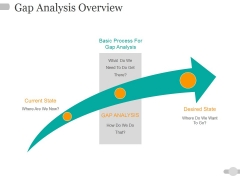 Gap Analysis Overview Ppt PowerPoint Presentation Styles Slide Portrait