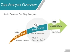 Gap Analysis Overview Ppt Powerpoint Presentation Visual Aids Ideas