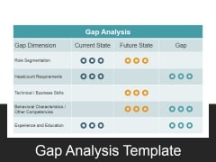 Gap Analysis Ppt PowerPoint Presentation Gallery Deck