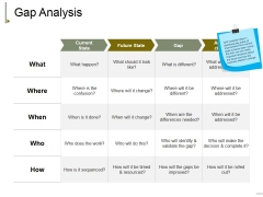 Gap Analysis Ppt PowerPoint Presentation Model Pictures