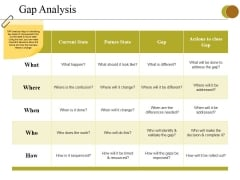Gap Analysis Ppt PowerPoint Presentation Pictures Graphics