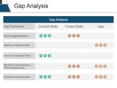 Gap Analysis Ppt PowerPoint Presentation Show Inspiration