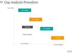 Gap Analysis Procedure Ppt PowerPoint Presentation File Pictures
