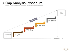 Gap Analysis Procedure Ppt PowerPoint Presentation File Visual Aids