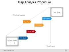 Gap Analysis Procedure Ppt PowerPoint Presentation Layouts Backgrounds