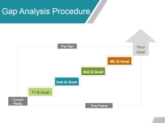 Gap Analysis Procedure Ppt Powerpoint Presentation Layouts Demonstration