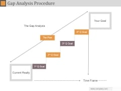 Gap Analysis Procedure Ppt PowerPoint Presentation Slide