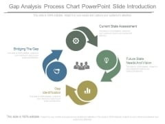 Gap Analysis Process Chart Powerpoint Slide Introduction