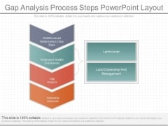 Gap Analysis Process Steps Powerpoint Layout